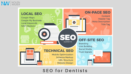 Dental SEO Infographic