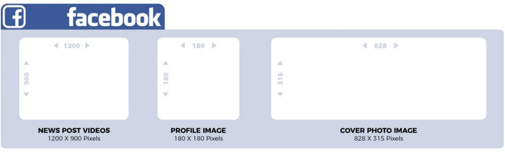 Specs for Facebook Images