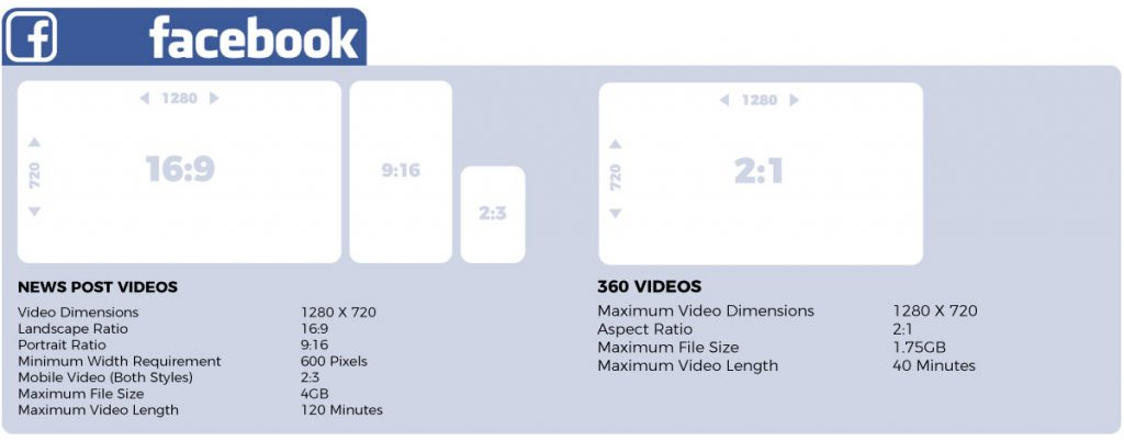 Facebook Video Specs