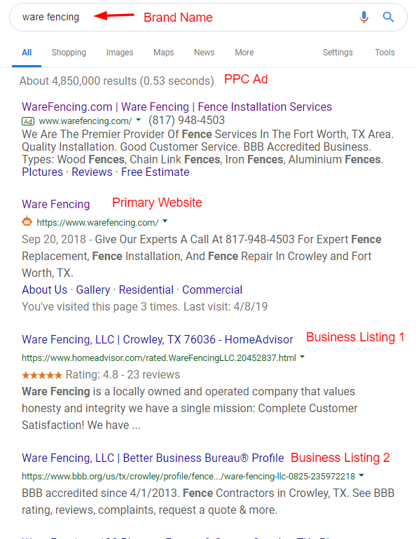 Google Brand Results Screenshot
