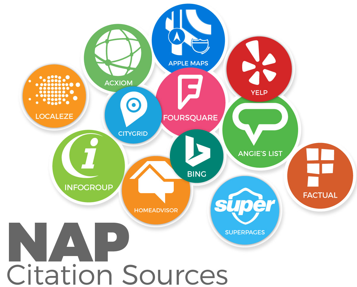 NAP Citation Sources
