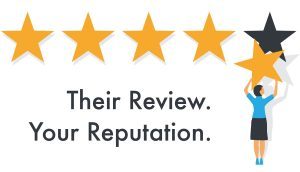 Online Reviews Graphic