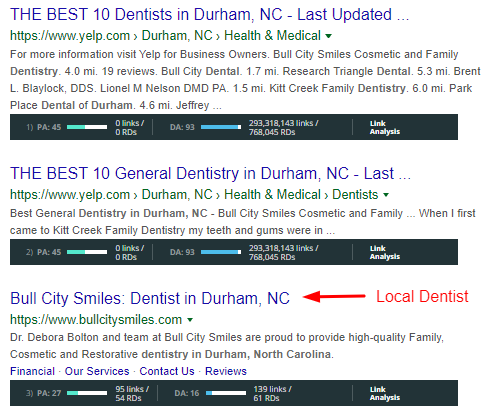 Organic Results Durham NC