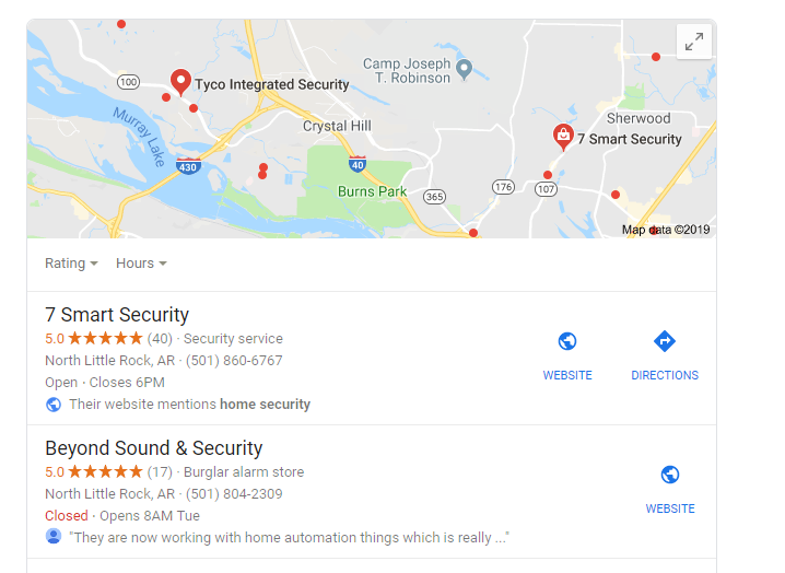 Google Map and Reviews Information for Retail Marketing