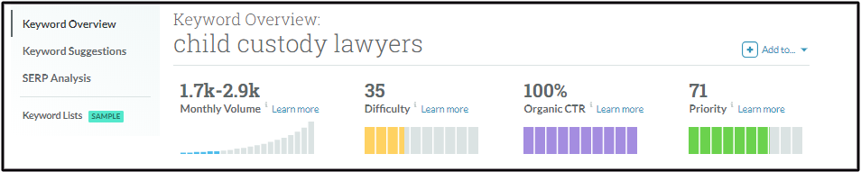 Secondary Law Keywords on MOZ