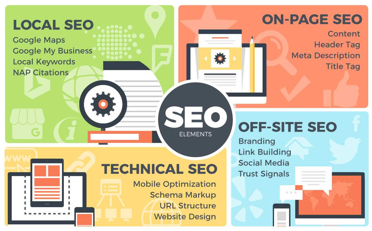 SEO Services Graphic